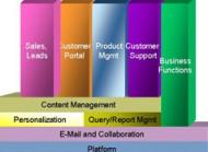 PK4 Software Technologies Pvt Ltd